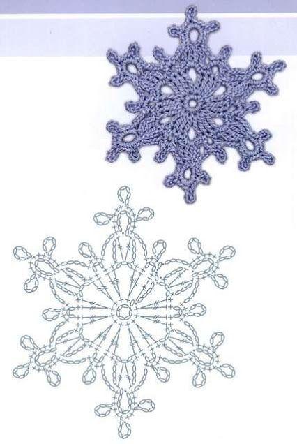 Estrella de nieve ganchillo cositas pinterest for Estrella de nieve
