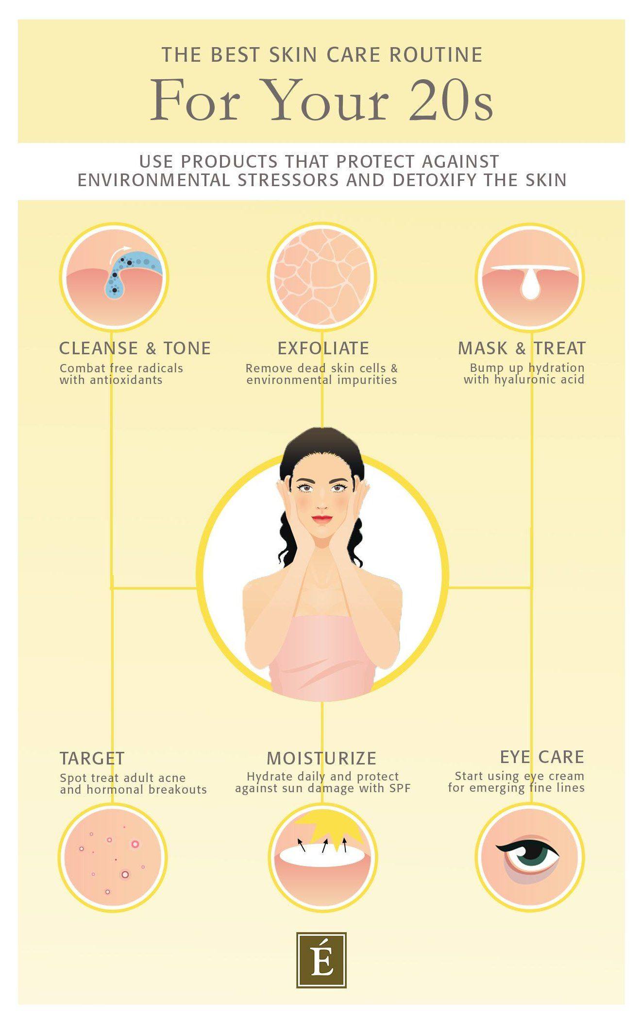 Skin Care Routine For Your 20s Why Starting Now Is Important Diy Skin Care Dry Diyskincared In 2020 Oily Skin Care Routine Skin Care Routine Skin Care Solutions