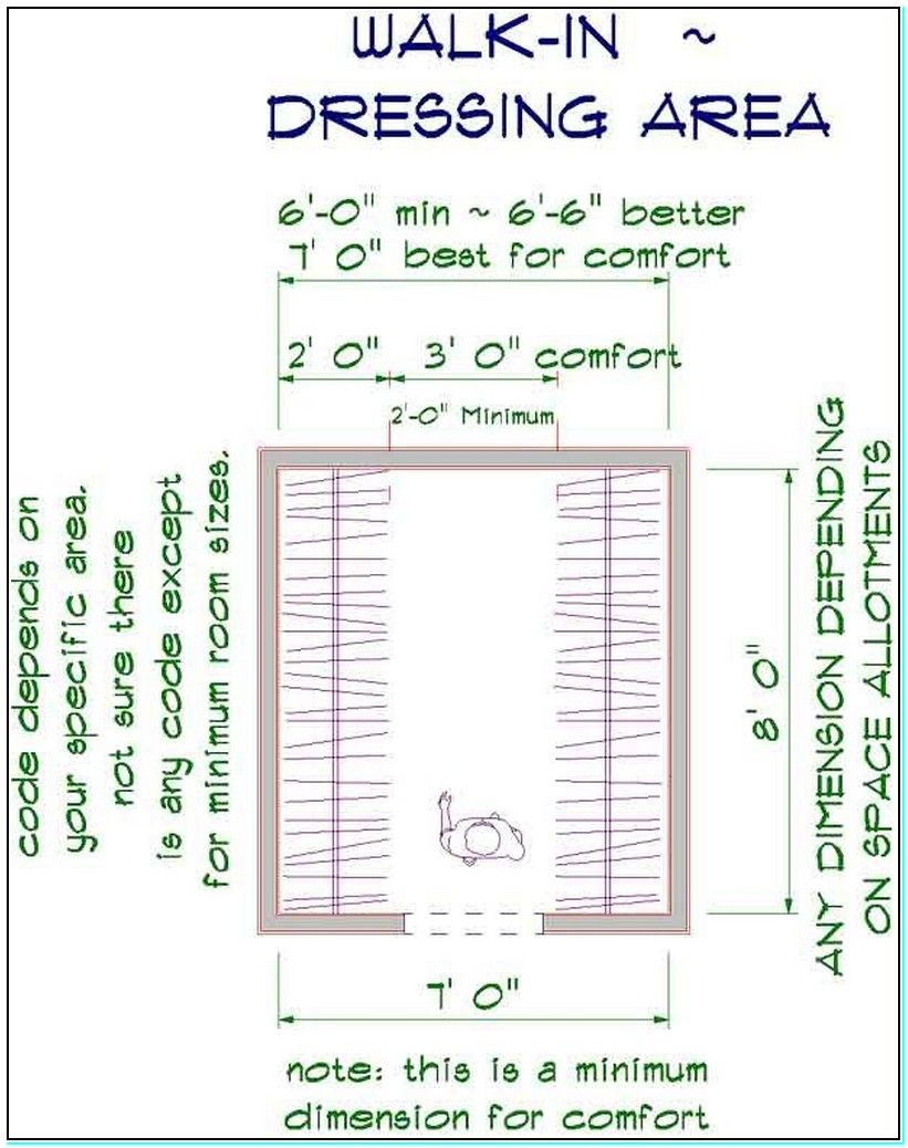 Dimensions of a small walk in closet for Walk in closet measurements