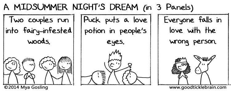 Shakespeare In 3 Panels A Midsummer Nights Dream Good Tickle