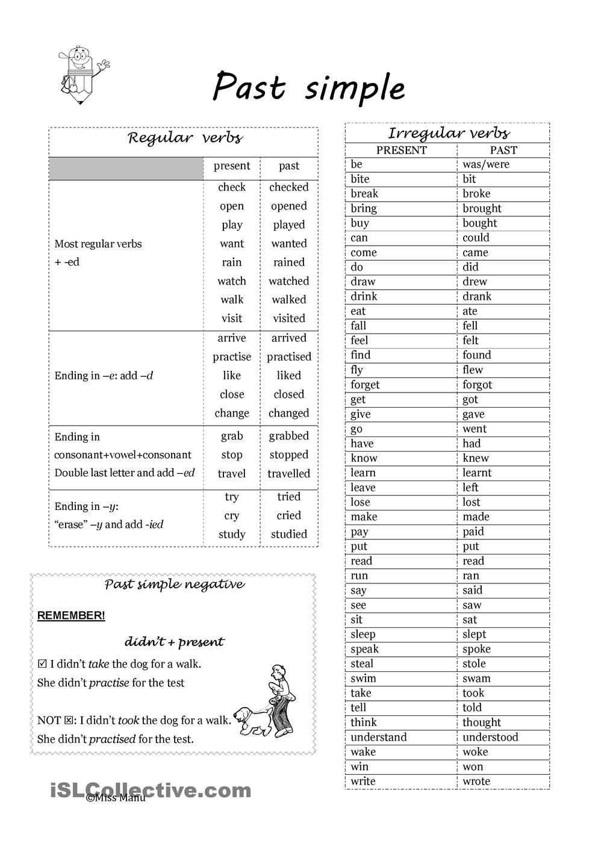 Past simple regular and irregular verbs Aulas de inglês
