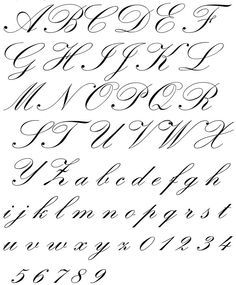 Includes Copperplate Zaners Script English Roundhand Spencerian And Engravers