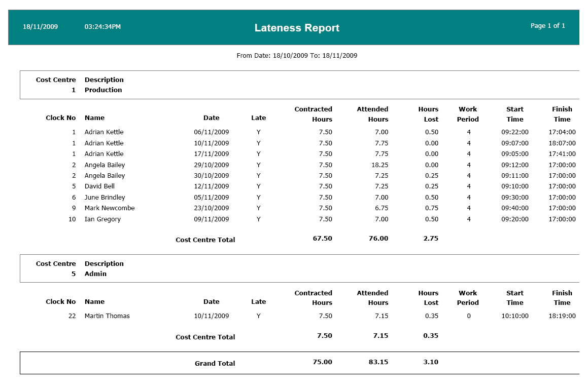 Employee Monthly Attendance Sheet Template Excel  Report