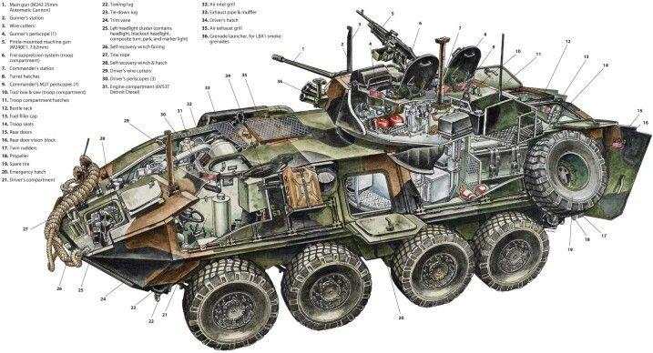 kharkovchanka model kit Soviet artic véhicule 1//48 resin