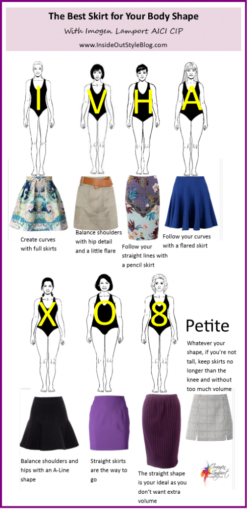 The Best Skirt For Your Body Shape Fashion Fashion Vocabulary Body Shapes