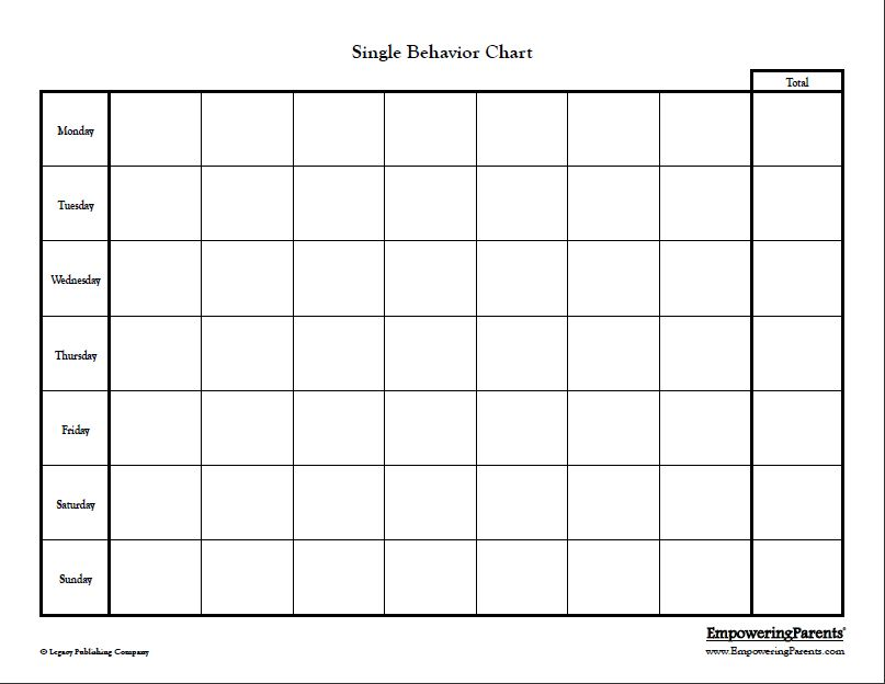 Behavior Charts - Free Downloadable - Empowering Parents - I keep - blank reward chart template