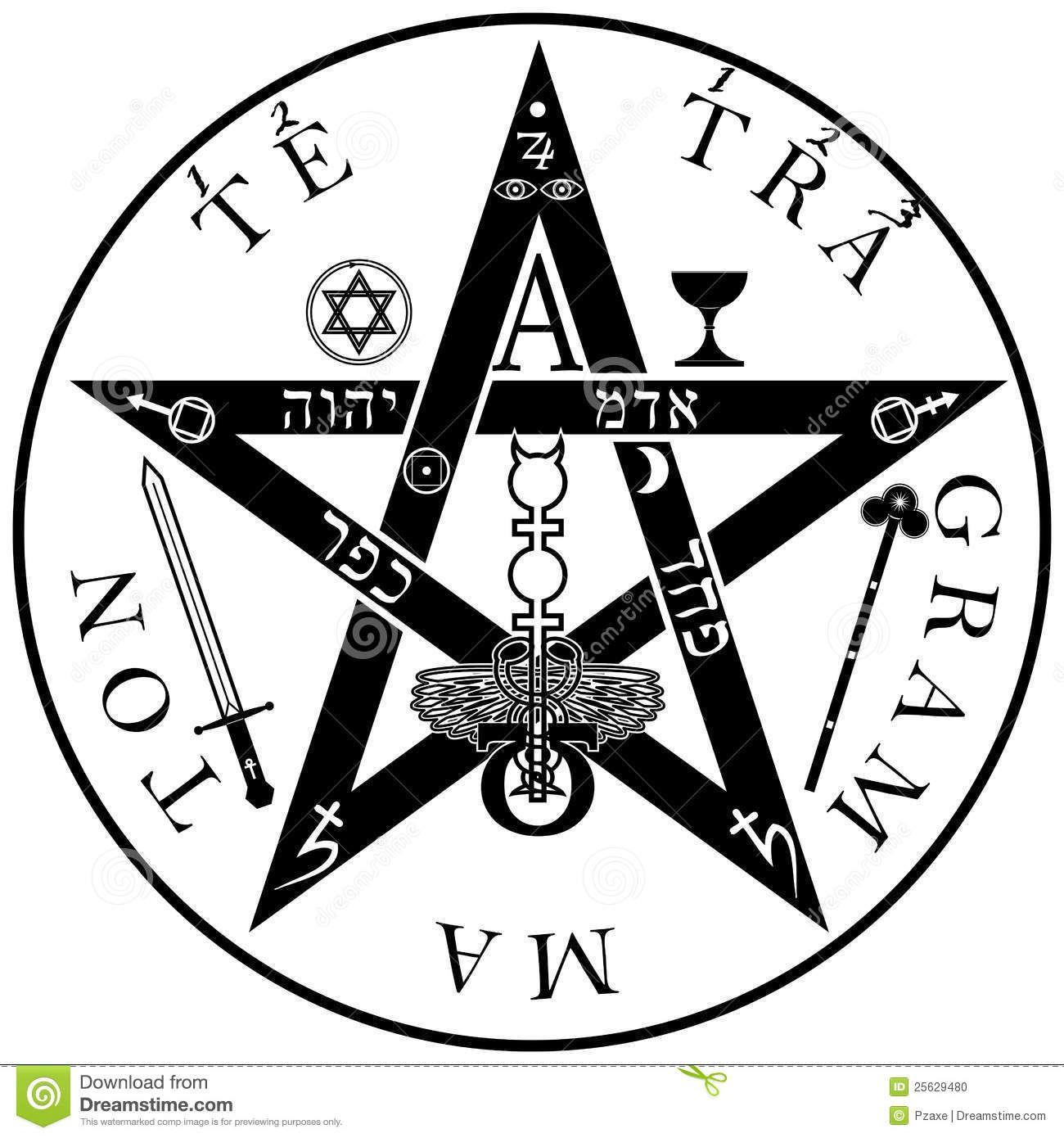 Imagen relacionada alchemic pinterest searching the ancient symbol tetragrammaton ineffable name of god stock photo biocorpaavc