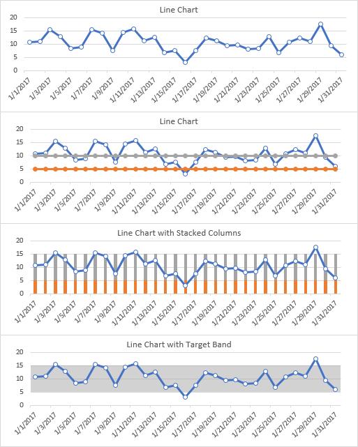 Floating Bars In Excel Charts Peltier Tech Blog Chart Excel Shortcuts Excel Hacks