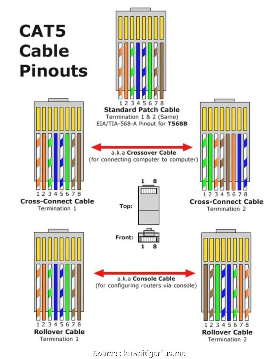 Rj45 Cat5e Wiring Diagram In 2020  With Images