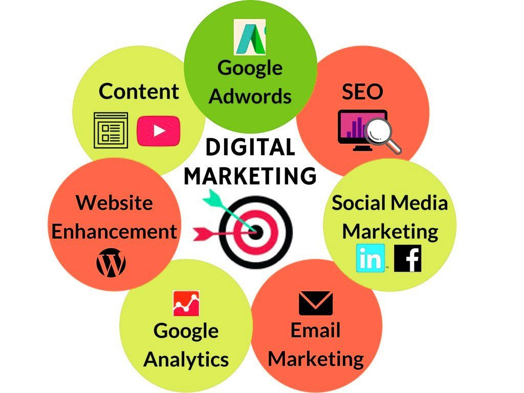Choose Zenith Digital Agency, one of the best digital marketing