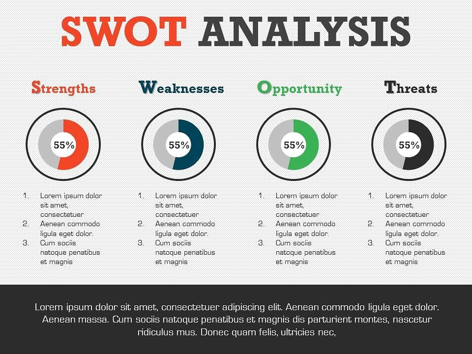 Swot Powerpoint Presentations Swot Analysis Template