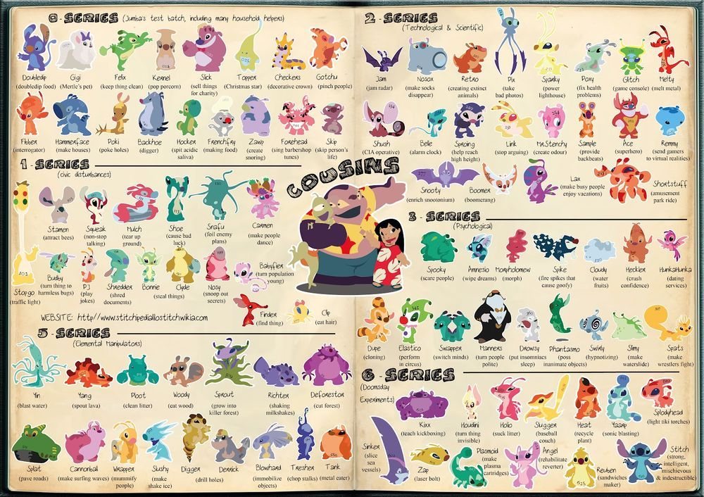List Of Experiments Gatherings Pinterest Lilo And Stitch