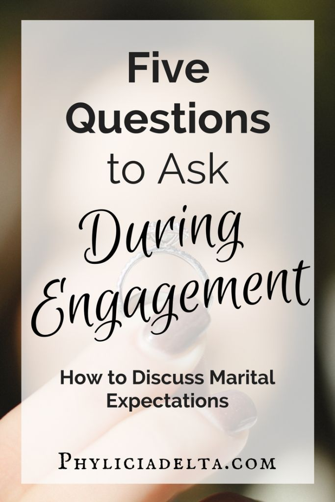 Questions to ask before marriage christian