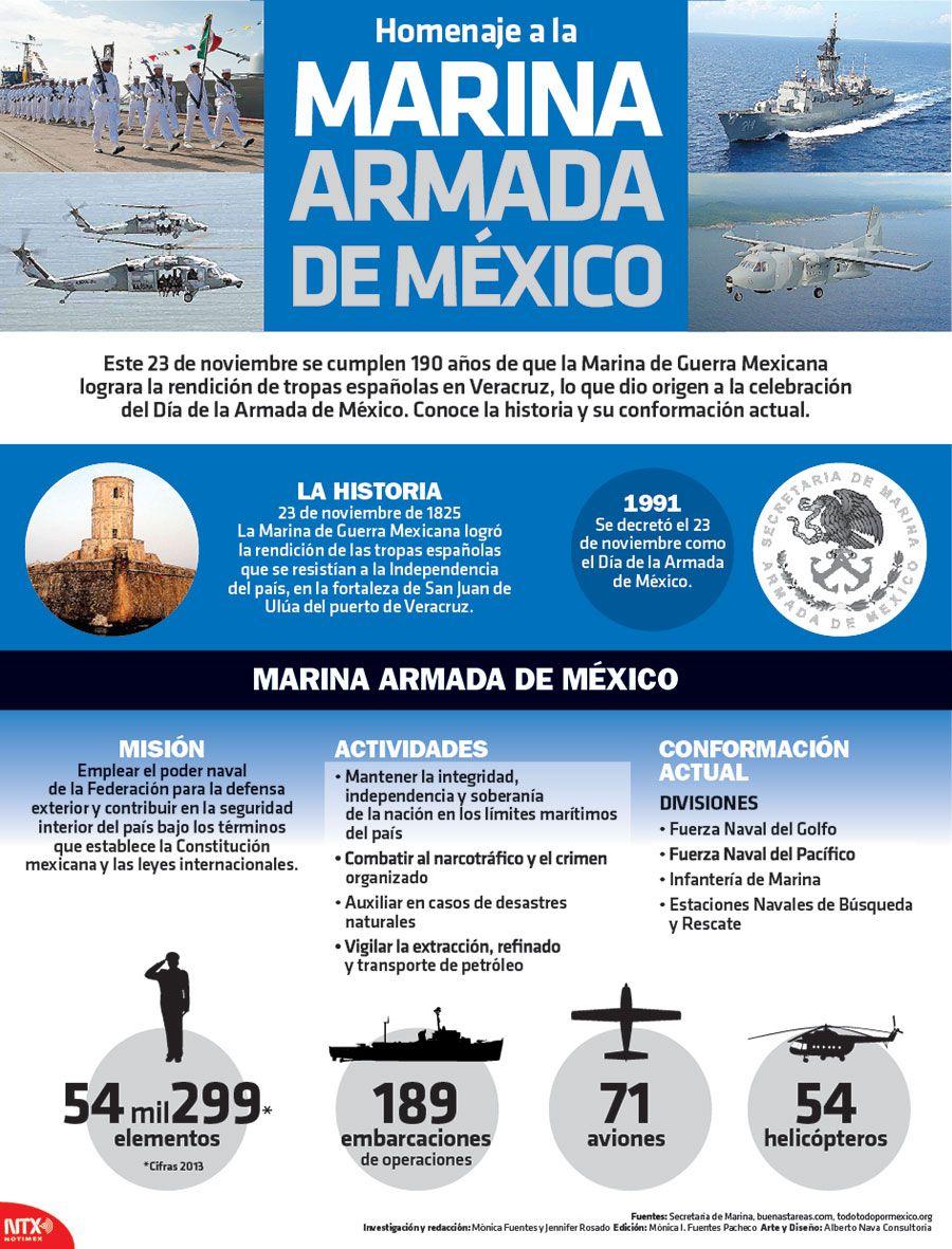 Hoy se conmemora el Día de la Armada de México 8fc9834df87