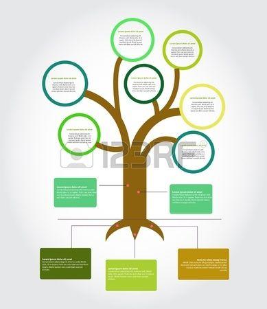 Diagrama De Arbol Plantillas De Mapas Conceptuales Mapas Creativos Infografia Gratis