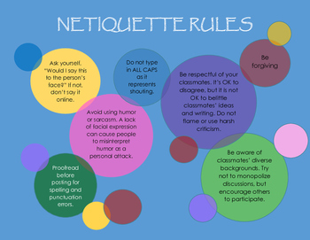 Etiquette for the Netiquette Netiquette