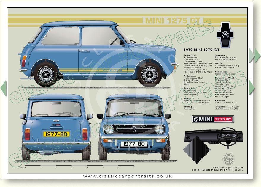 Mini 1275 GT 1977-80 classic car portrait print