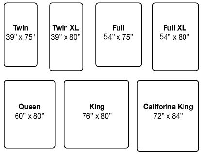 Mattress Sizes And Measurements Mattress Size Chart King Size Bed Dimensions Mattress Dimensions