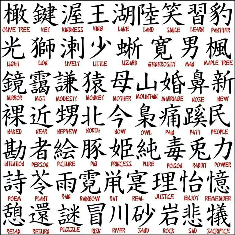Japanese Kanji And English Meaning All Things Japanese Pinterest