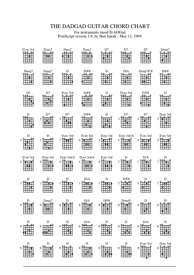 Pin by Timothy Graves on Alternate tunings in 2018 | Pinterest ...