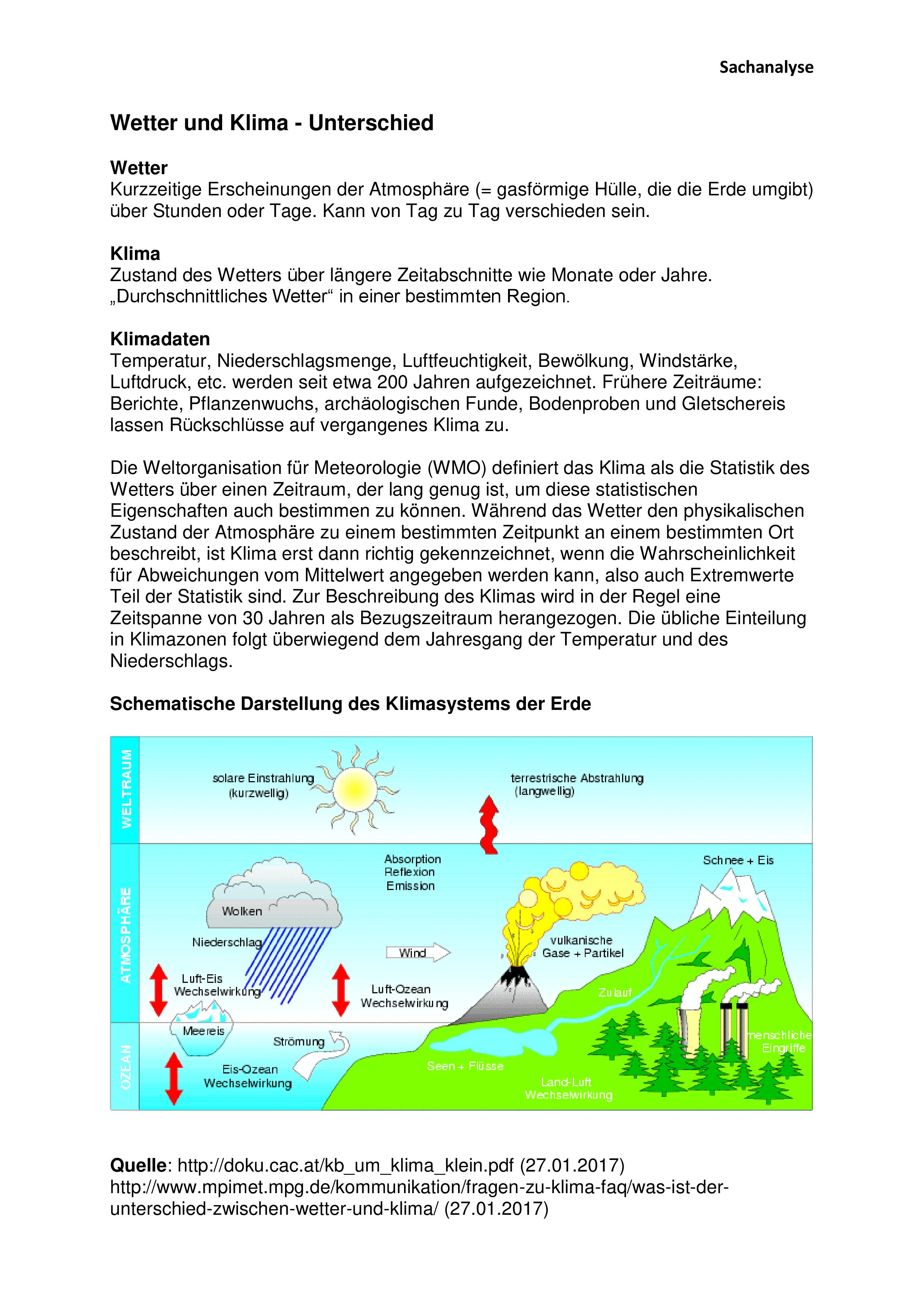 Wetter Und Klima Unterschied
