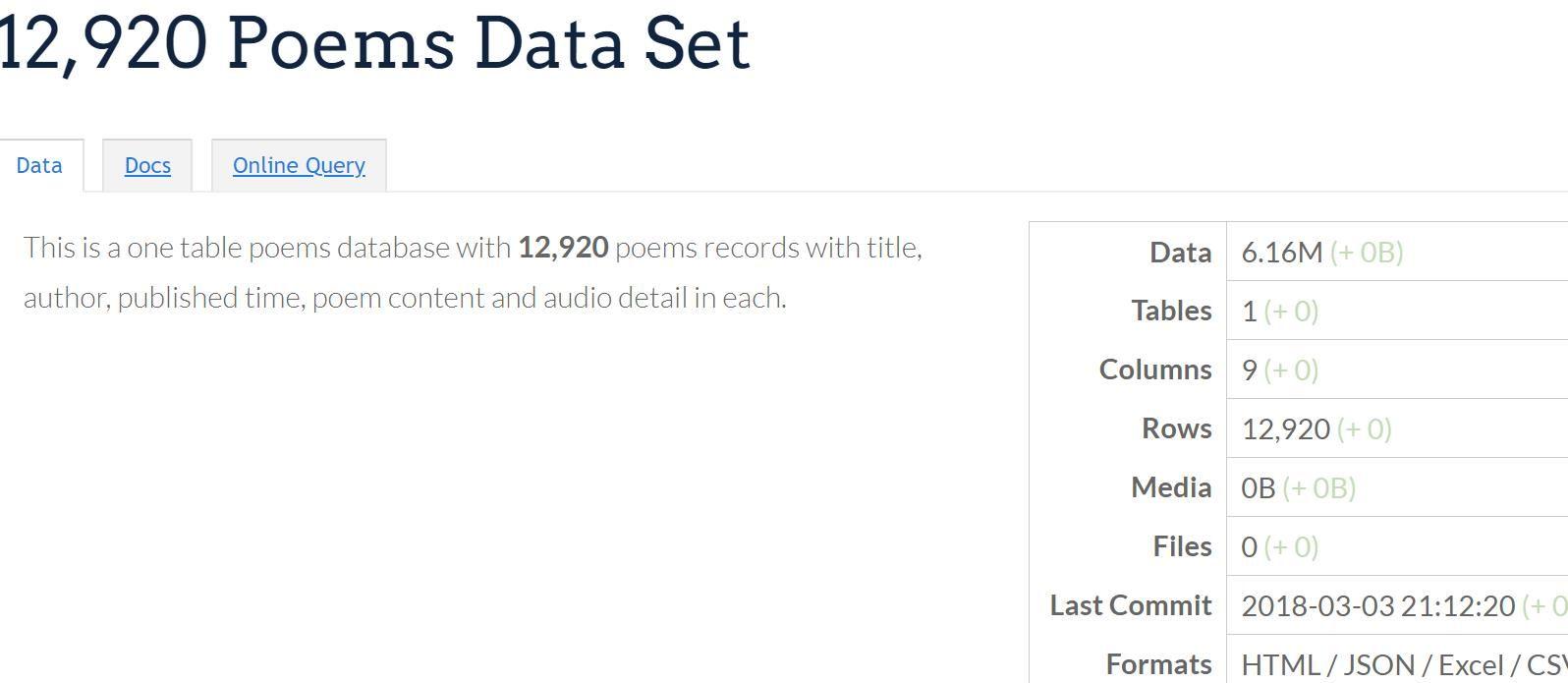 Poems Database 5