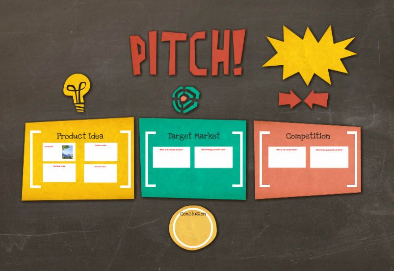 free prezi templates - free reusable prezi template for pitching an idea free
