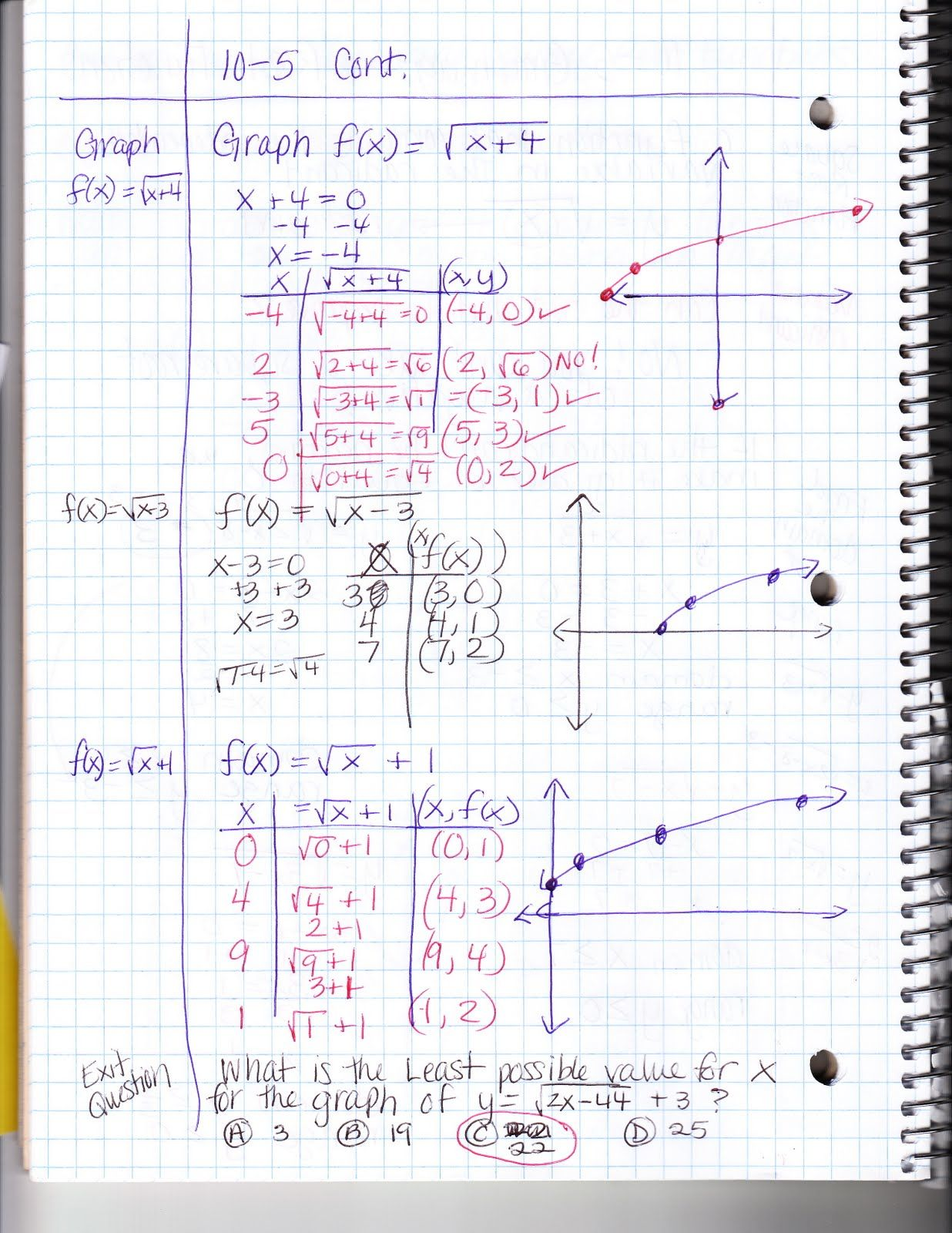Ms Jean S Classroom Blog 10 5 Graphing Square Root Functions Function Of Roots Quadratics Quadratic Functions