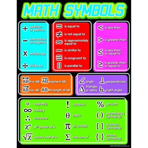 T 38175 Math Symbols Learning Chart Teach Basic Math Symbols For