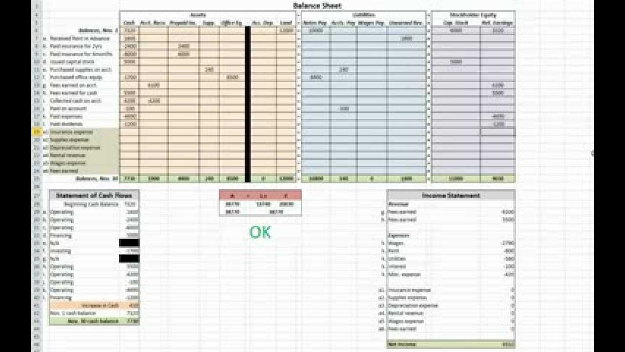 Accounting 101 Accrual Accounting In Excel Accrual Accounting