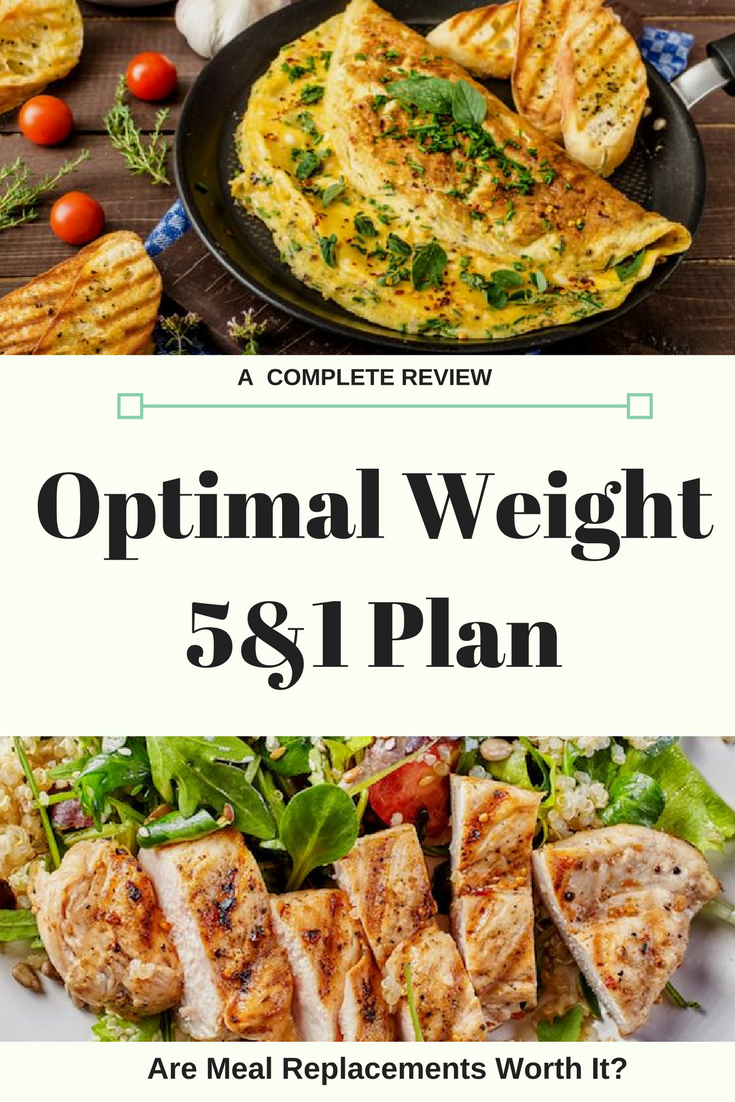 What are the best dieting options