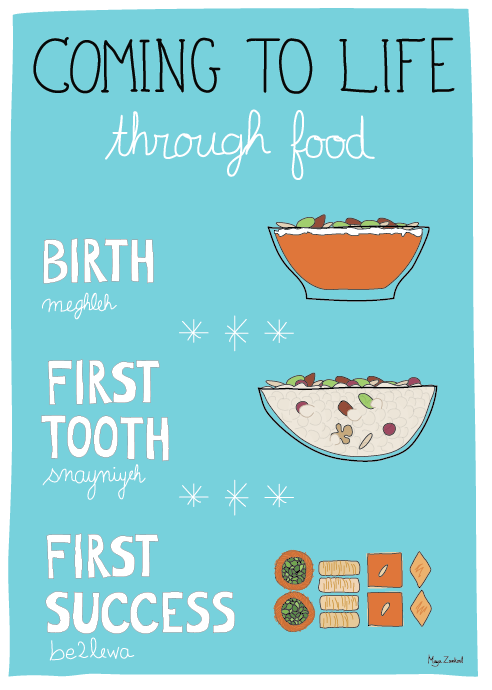 Coming to life through food.