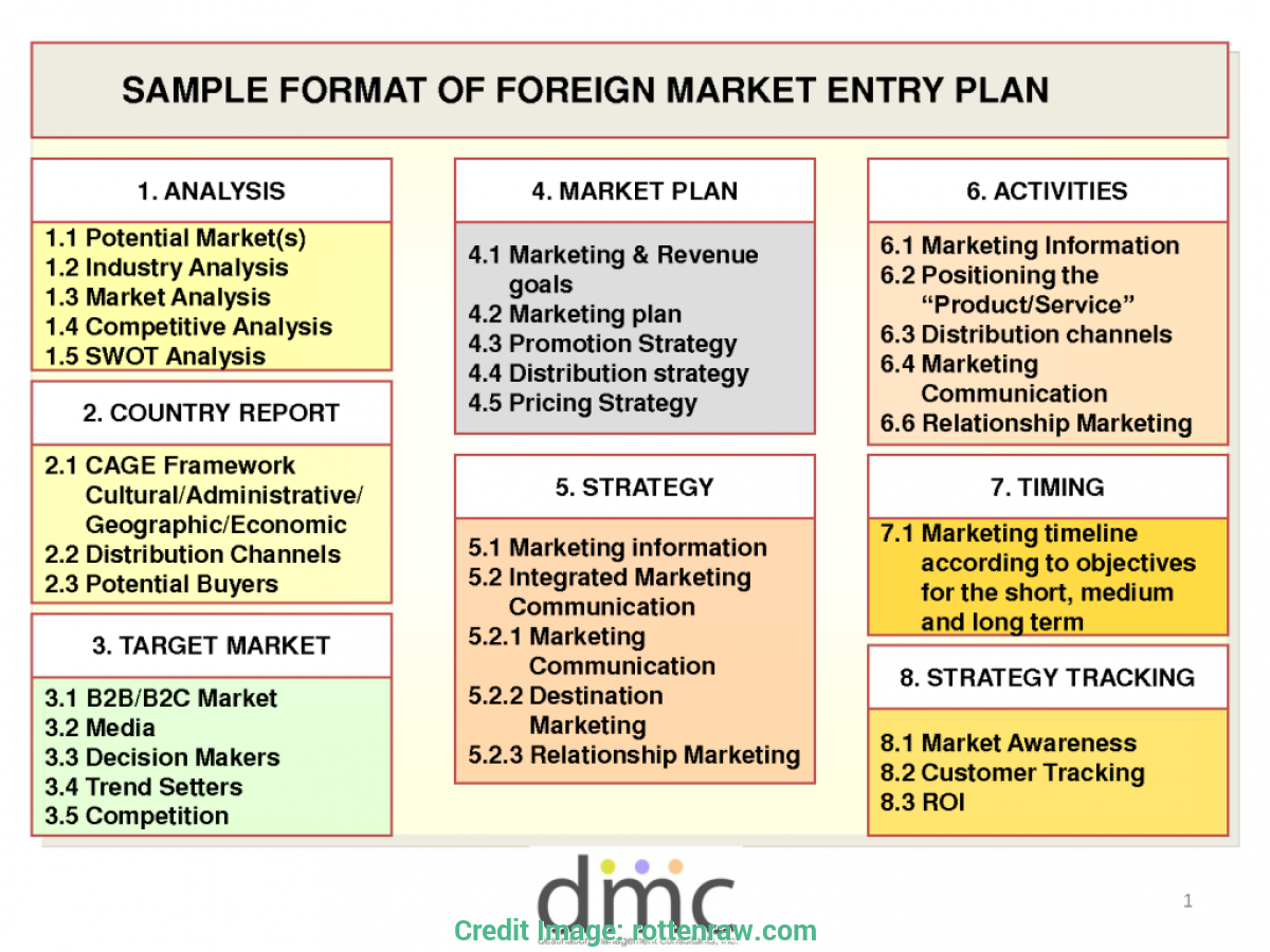 newest business plan example pricing strategy sample strategicnewest business plan example pricing strategy sample strategic marketing management photos hd pdf template word free