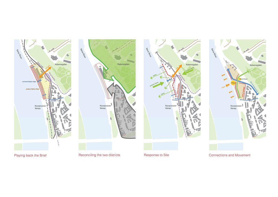 Forbeton dedans media for beton hala waterfront centre   openbuildings   diagram