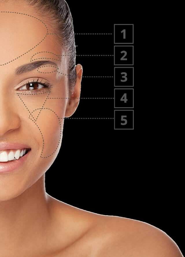 Revitalis 19 Application Tips For Target Areas 1 Forehead
