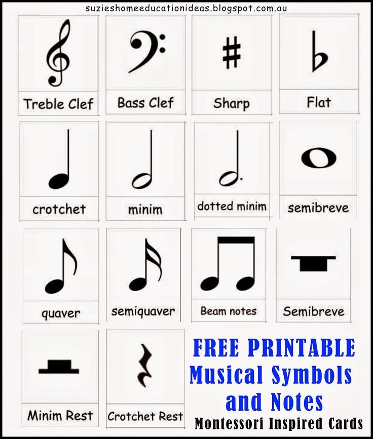 Introducing Musical Symbols and Notes | Note cards, Free printable ...
