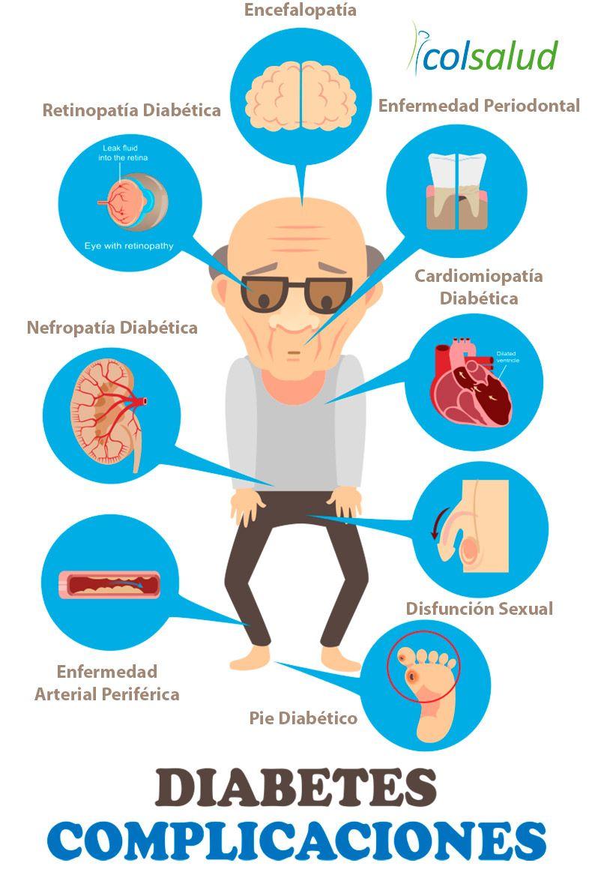 Aclaremos Conceptos Sobre la Diabetes - Educación en Salud