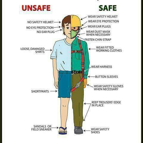 Unsafe Amp Safe Safety Preventing Health Safety Poster