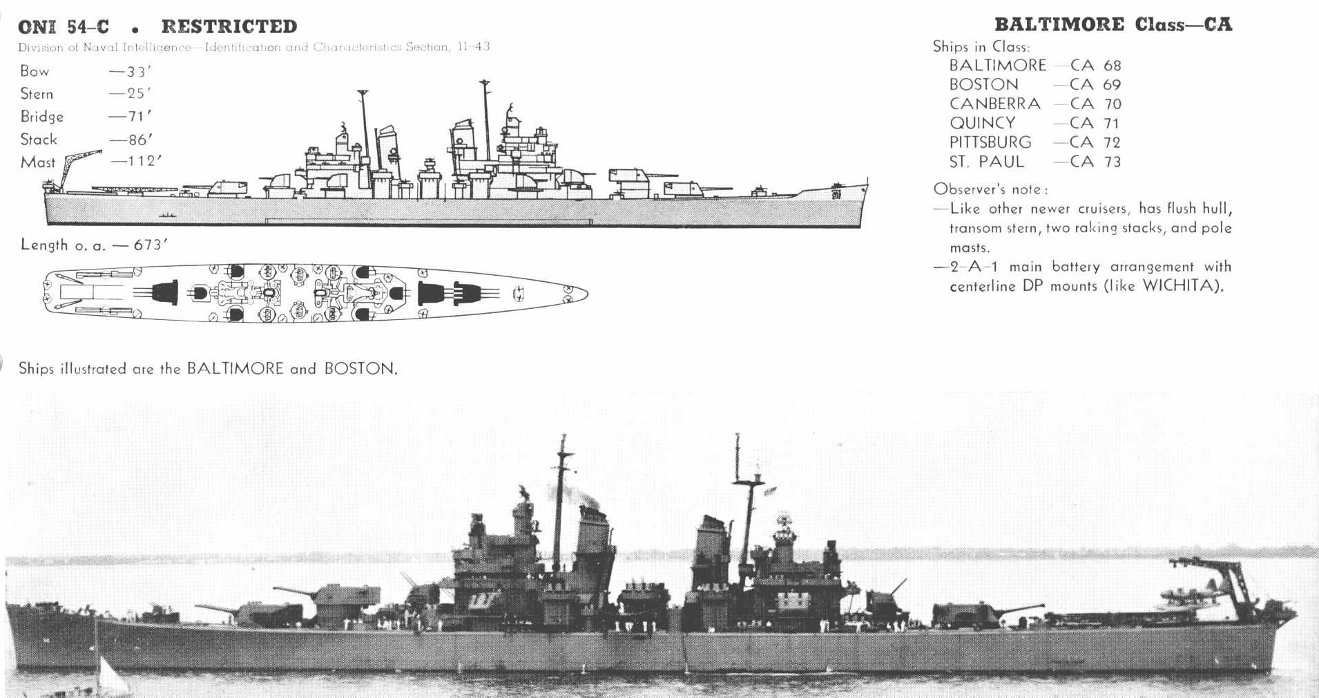 uss baltimore class heavy cruiser warships diagram 182. Black Bedroom Furniture Sets. Home Design Ideas