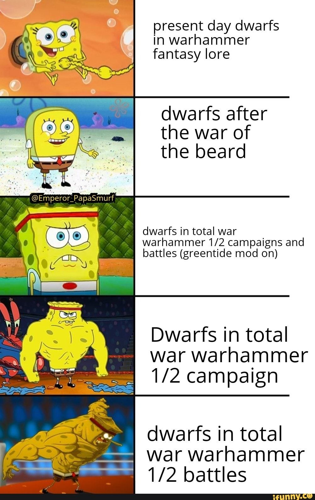 Present Day Dwarfs In Warhammer Fantasy Iore Dwarfs After The War