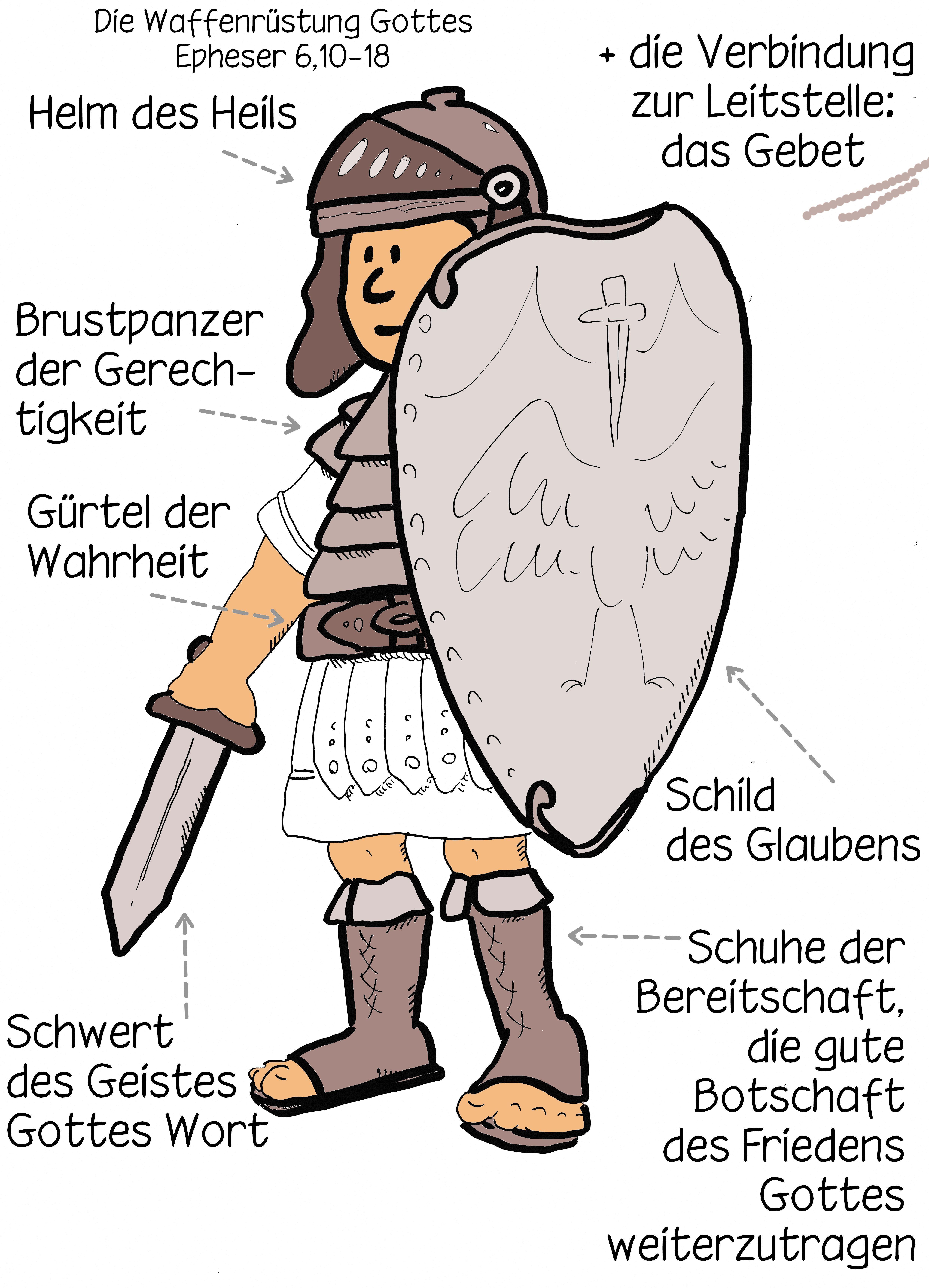 Die Waffenrüstung Gottes Epheser 6,10-18 | Waffenrüstung