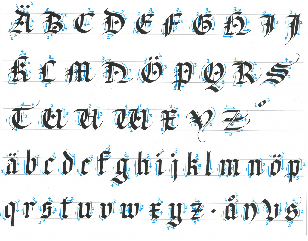 Me Val Lettering Right Handed