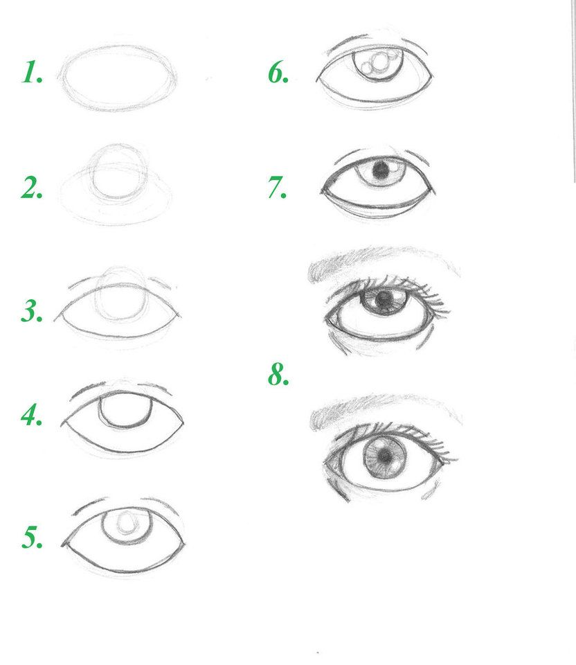 How To Draw Eyes By Wolf777mx On Deviantart