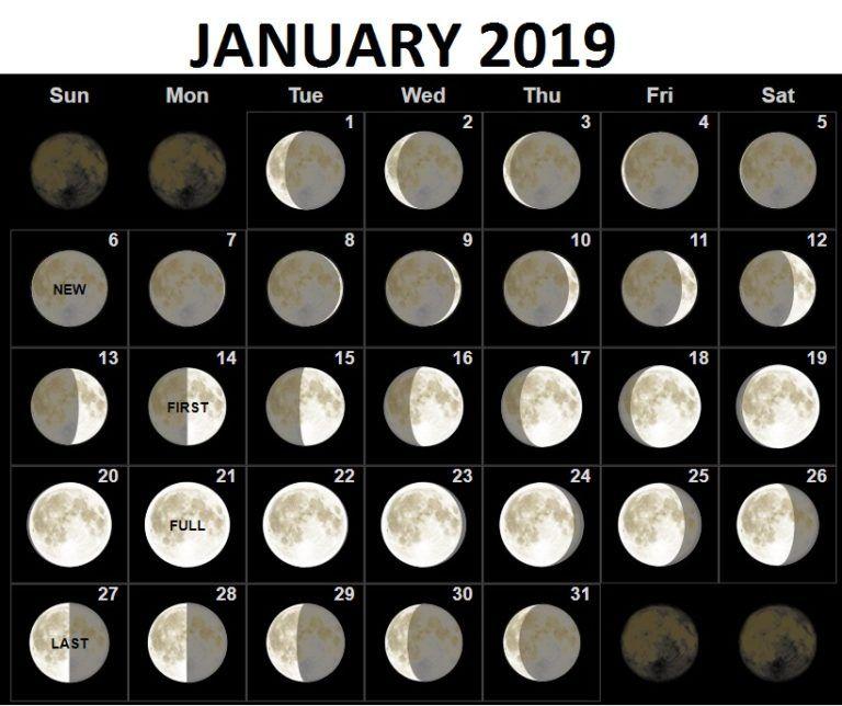 sagittarius horoscope november 2019 full moon
