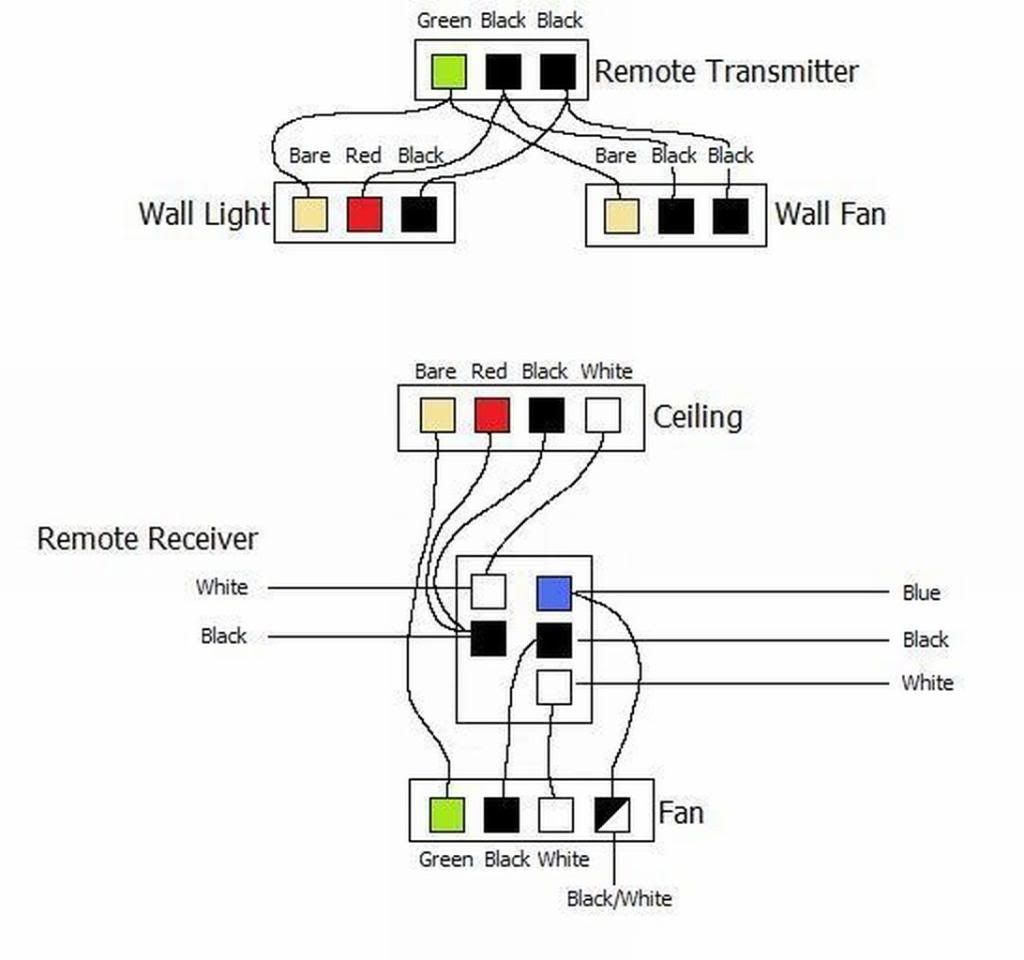 Wiring Diagram For Ceiling Fan With Light And Remote Bookingritzcarlton Info Hunter Ceiling Fans Ceiling Fan Wiring Ceiling Fan Switch