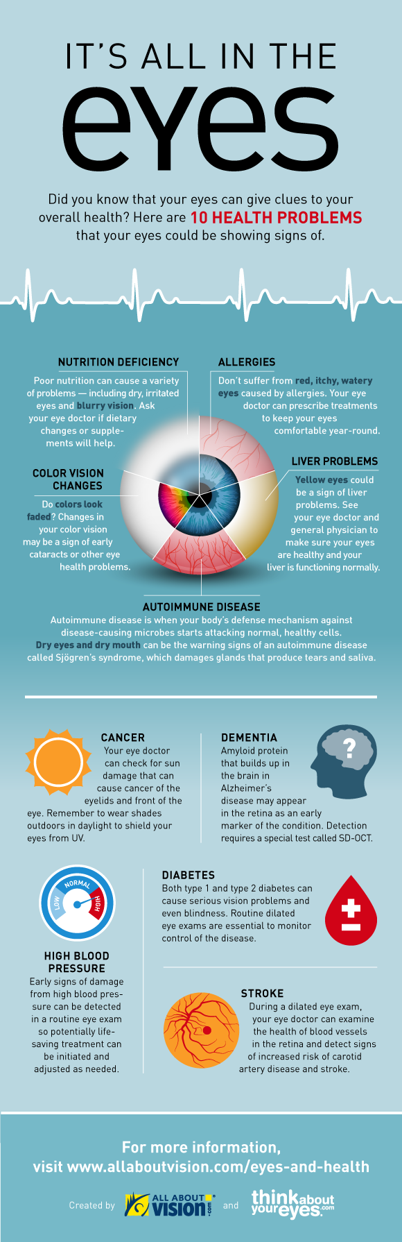 Color vision art - Eye Exams Can Detect More Than Just Vision Problems Find Out What Your Eyes Are