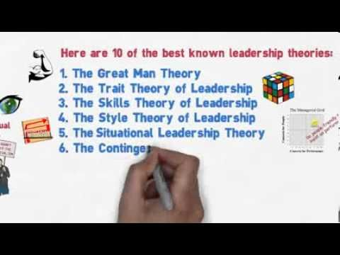 five theories of management