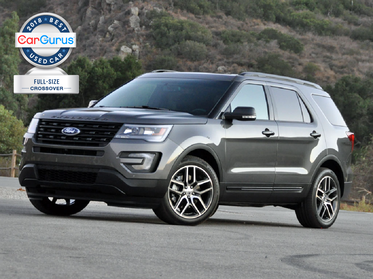 2018 CarGurus Used Car Awards goes to the Ford Explorer