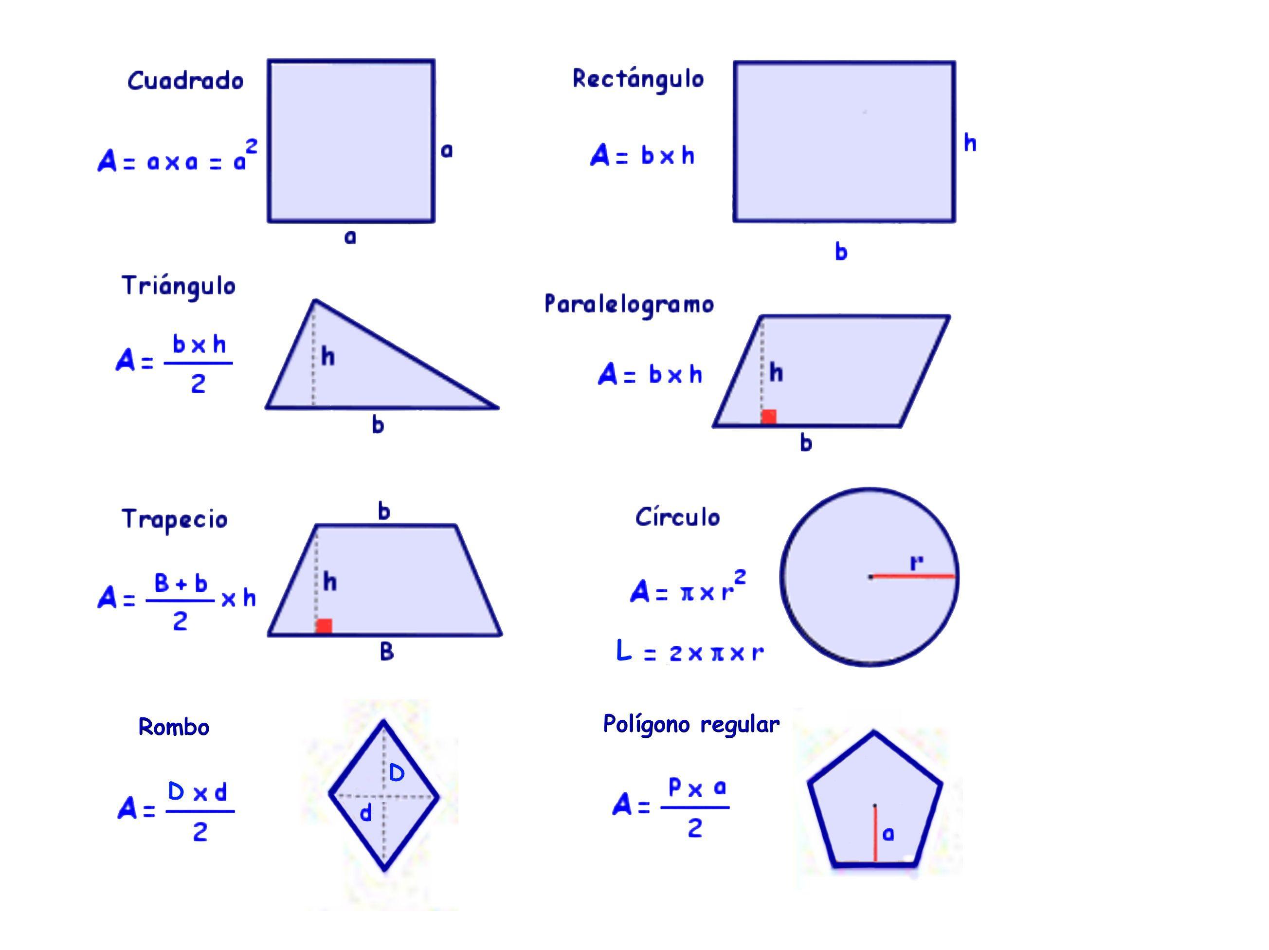 Matematicas Pinosierra Primaria Lamina De Formulas Para Calcular El Area De Figuras Planas