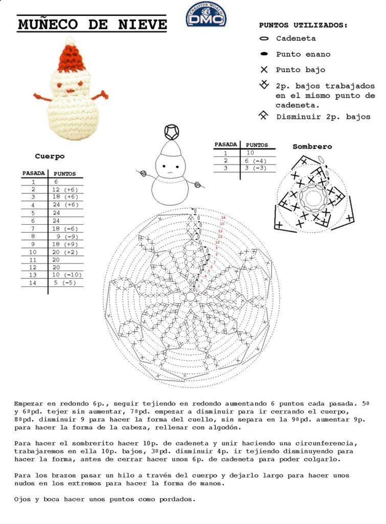 Crochet navideño con patrones | crochet NAVIDEñO | Pinterest ...